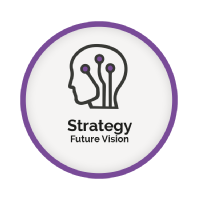 Strategy - Future vision