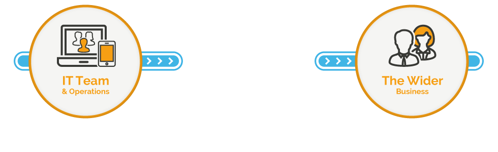 ITAM by Trustmarque - Alignment. Automation. Outcomes.
