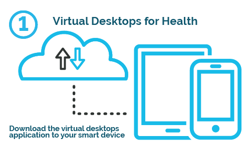 Step 1 - Download the virtual desktop application to your smart device