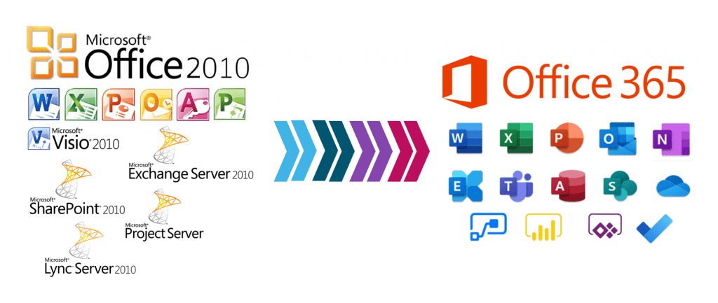 Office 2010 to Office 365