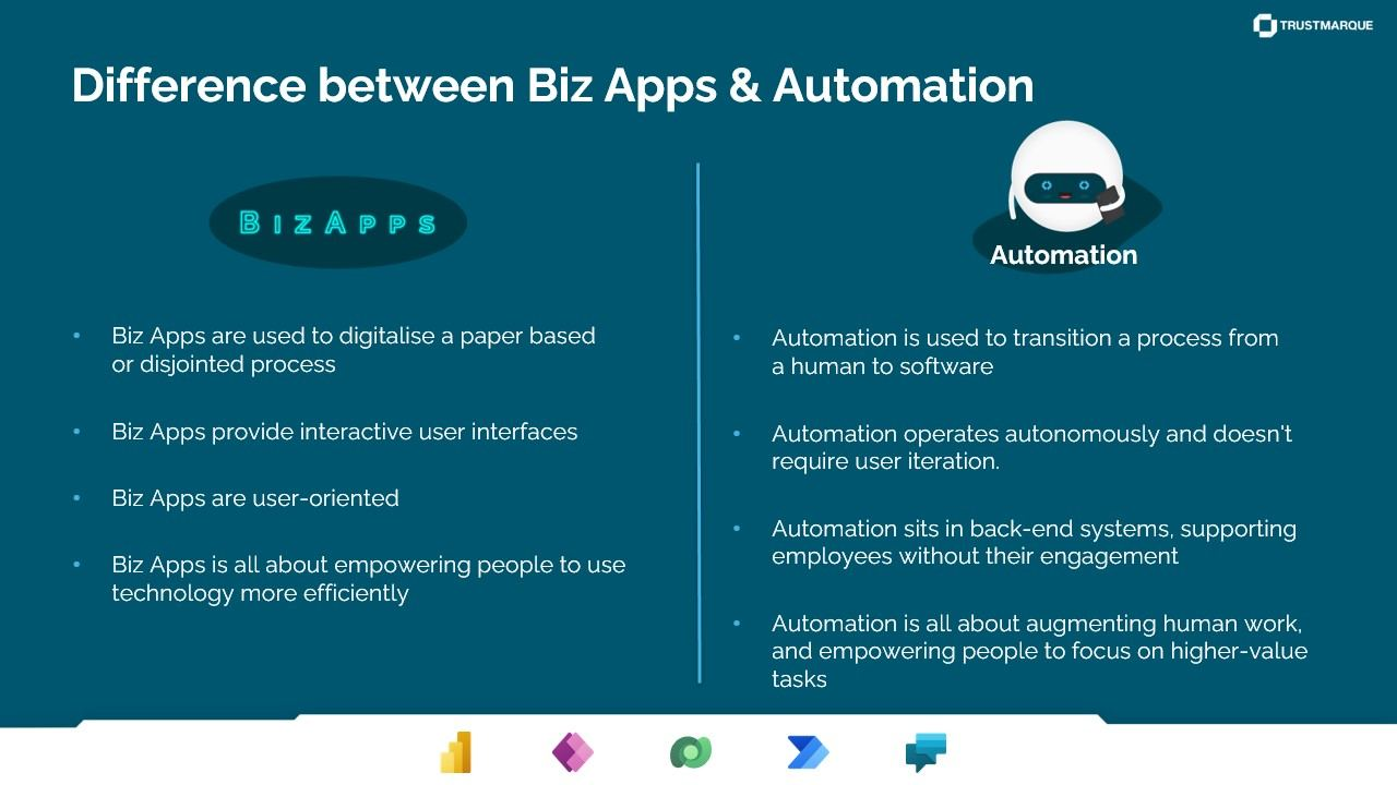 Table to show the difference between BizApps and Automation