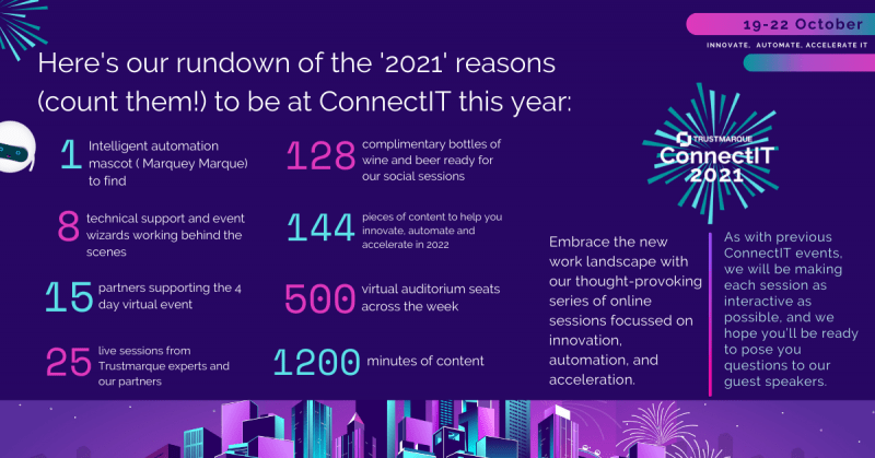 Here's our rundown of the '2021' reasons (count them!) to be at ConnectIT this year